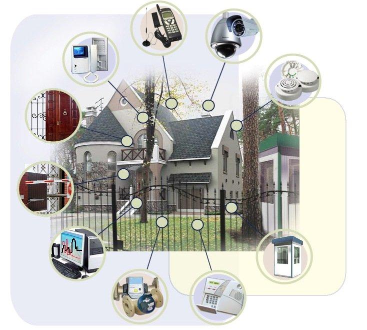 Системи безпеки та інформаційні технології